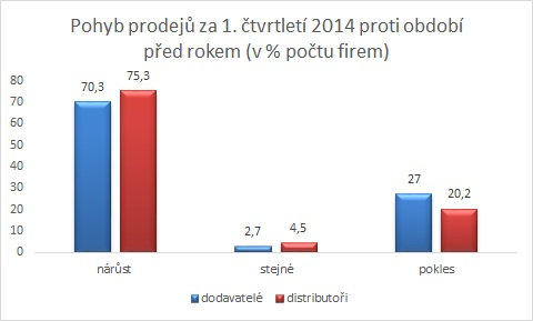 graf1_1