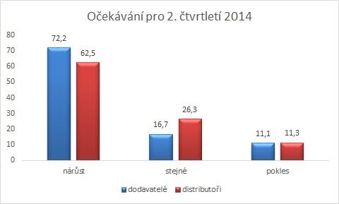 graf1_2