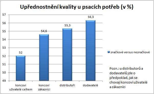 graf_psaci1