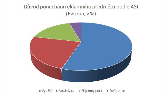 grilovani_graf