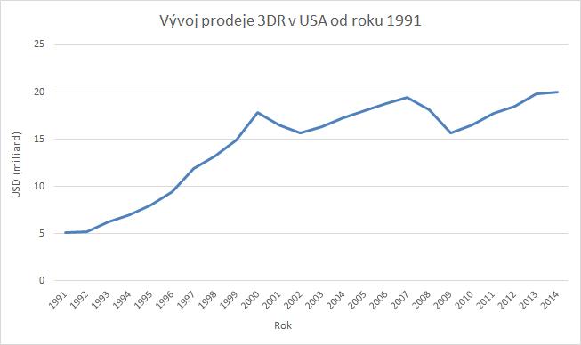 graf;<span id=